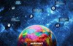 Российский интернет-магазин wikimart: обзор, отзывы, плюсы и минусы