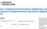 Российский интернет-магазин iphon.ru: обзор, отзывы, плюсы и минусы