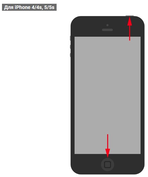 Как фотографировать на айфон если нет места