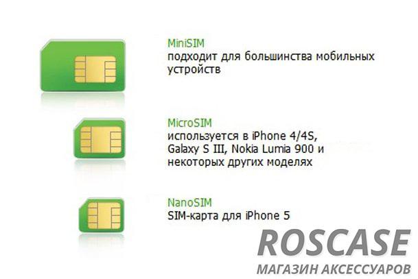 Как обрезать сим карту для iphone 5